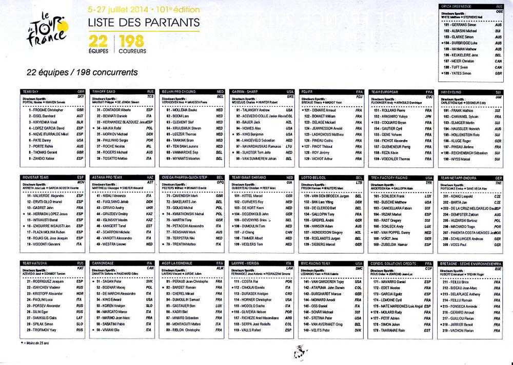 Start List 2014 TDF