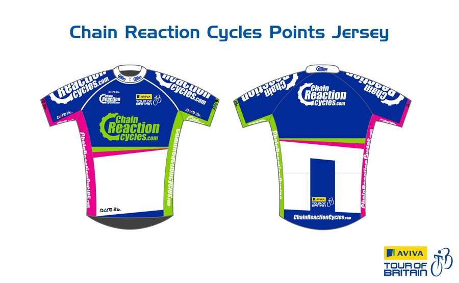 ChainReactionCycles_PointsJersey-Blog