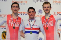 40Km Points Race - British National Track Championships 2011